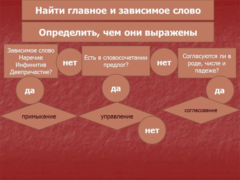Из предложения 9 выпишите подчинительное словосочетание со связью СОГЛАСОВАНИЕ.   (9)А в монастыре,