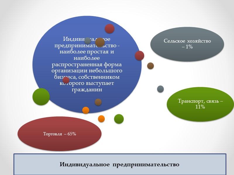 II. По периодичности поступления Регулярные доходы -поступающие через определенный интервал времени (оплата труда наемных