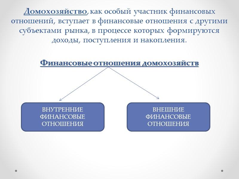 12. К  специальным режимам налогообложения для индивидуальных предпринимателей в Российской Федерации относятся: