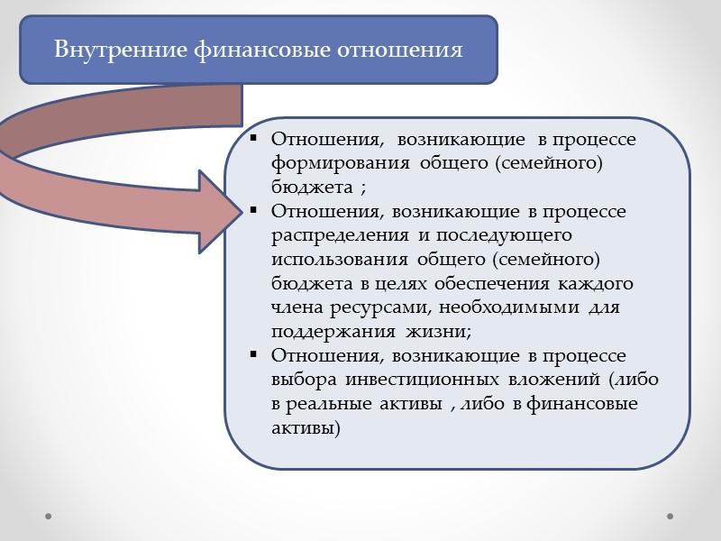 13. Единый сельскохозяйственный налог , уплачиваемый индивидуальным предпринимателем  в Российской Федерации, не освобождает