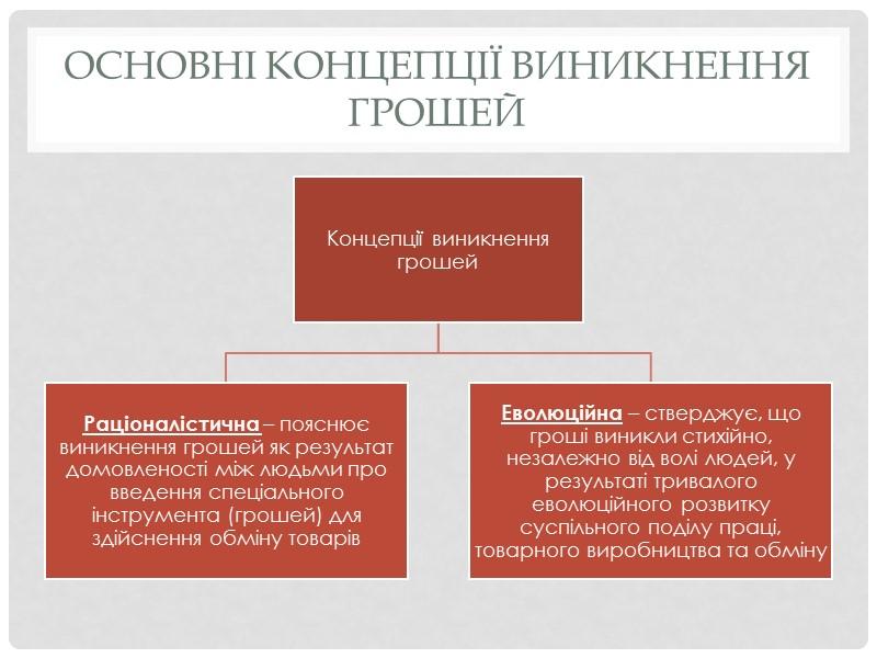 Відмінності між простим та розвинутим товарним виробництвом