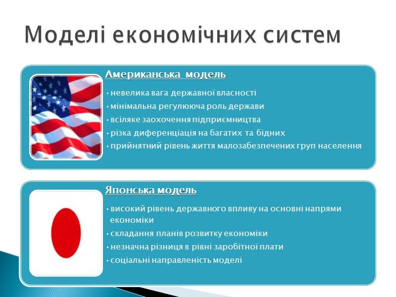 Елементи економічної системи в дії