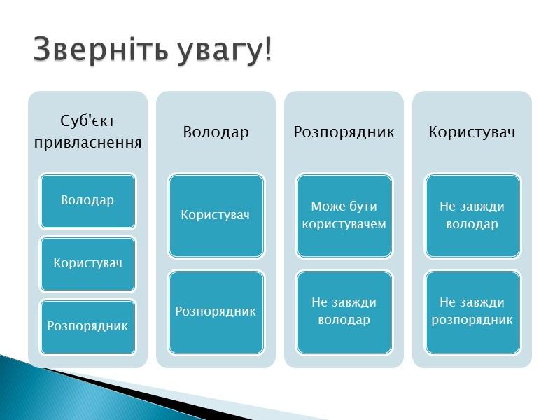 Моделі економічних систем