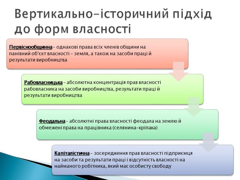 Привласнення – це процес, що виникає у результаті поєднання об'єкта та суб'єкта привласнення, тобто