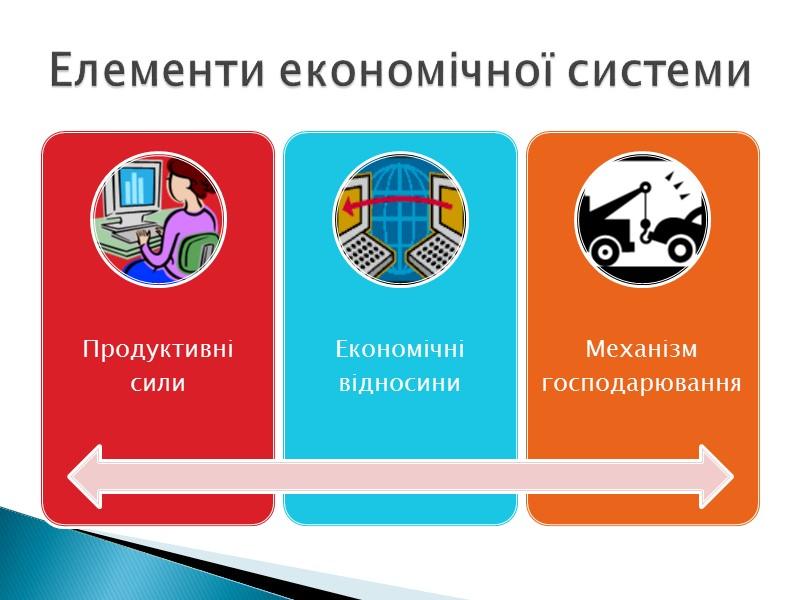 Найновіші тенденції у розвитку відносин власності. Відносини власності в Україні Питання 5