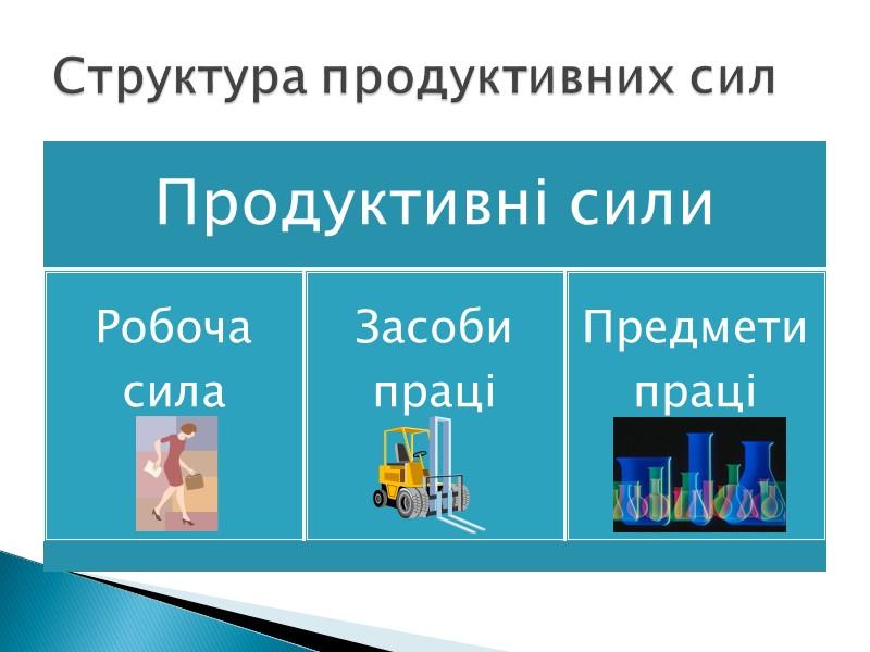 Кількість економічних суб'єктів за формами власності в Україні