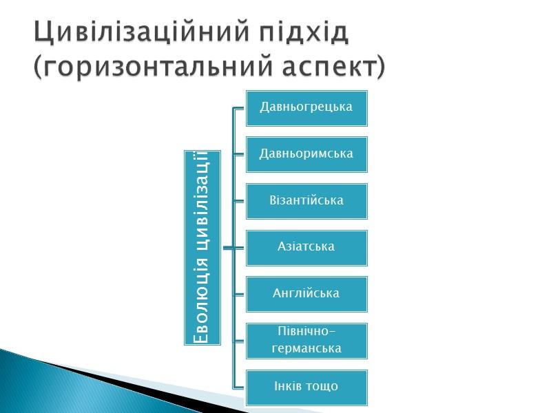 Економічні відносини – це відносини між людьми з приводу виробництва, розподілу, обміну і споживання