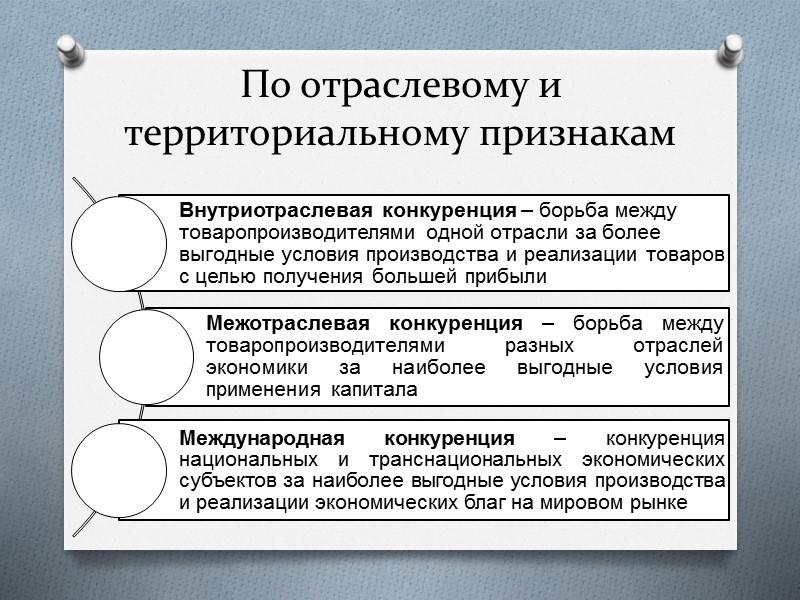 Экономическая сущность конкуренции, ее функции и роль в экономике Вопрос 1