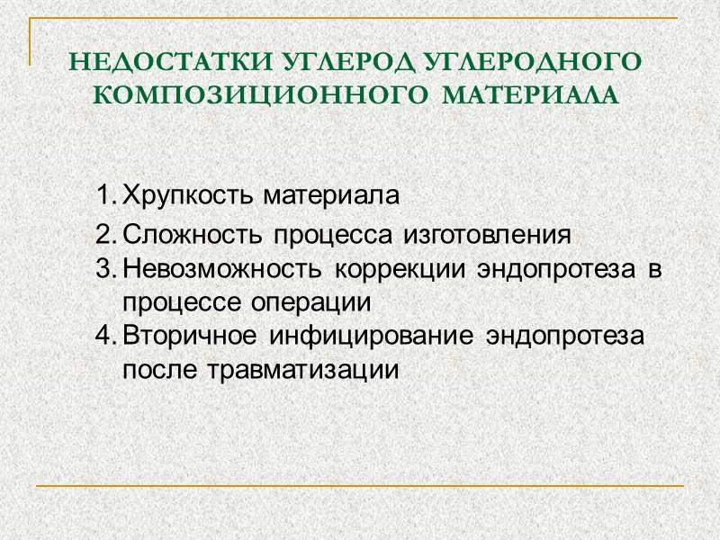 ТРЕХМЕРНАЯ РЕКОНСТРУКЦИЯ ДЕФЕКТА
