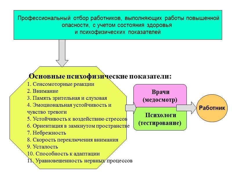 Согласно статье 13 Закона Украины