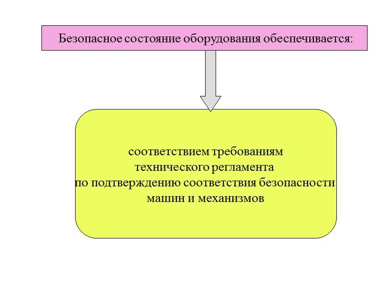 Схема СУОТП  Руководитель предприятия, главный инженер Служба охраны труда Начальники цехов,  отделов