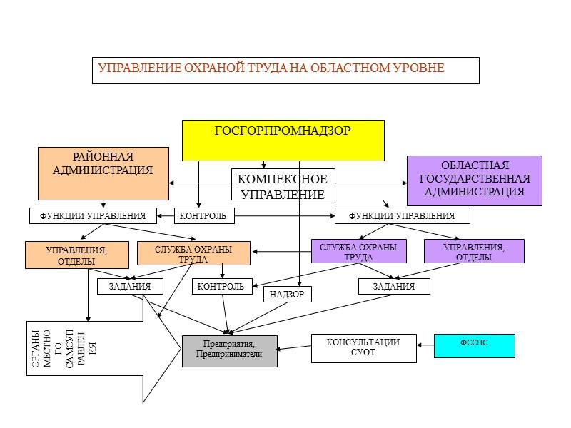 Планирования профилактических мероприятий для  повышения