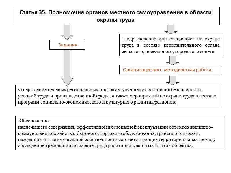 Оценка состояния охраны труда на предприятии  Кбаз = КПБ * КТБ * КИД