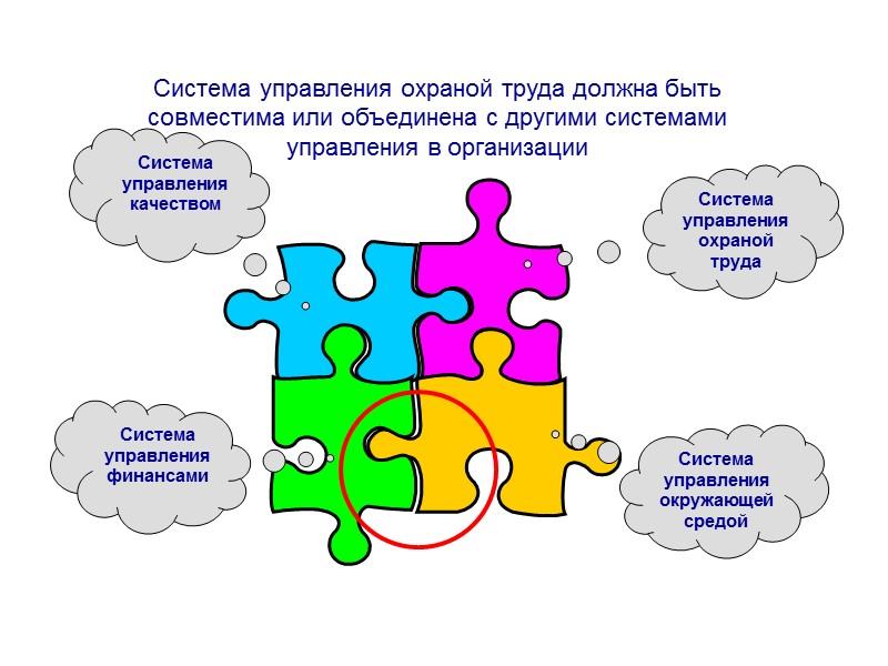 Основные функции СУОТ          Система организации