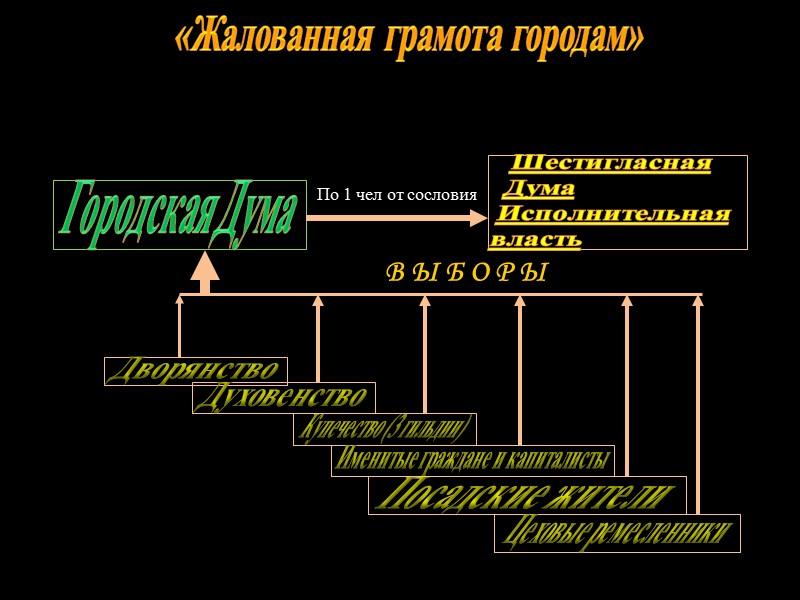 Приняв православие и получив имя Екатерины Алексеевны, в 1745 вступила в брак с Петром