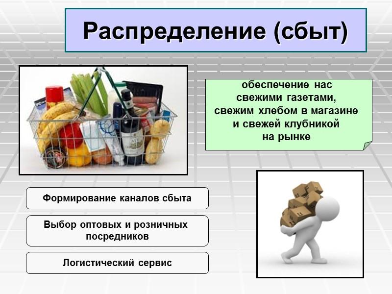 Перелік дисциплін 4 курсу Фізичне виховання  Стратегічне управління  Управління інноваціями  Управління