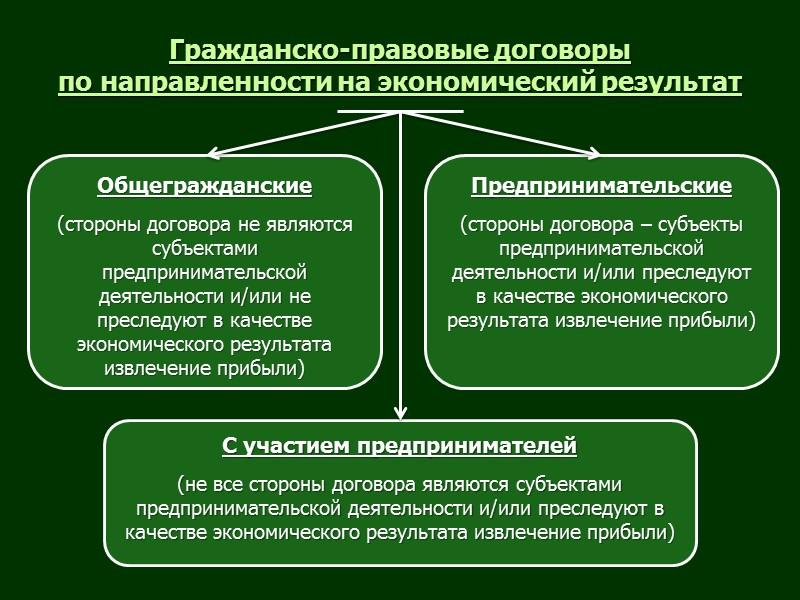 гражданско правовой договор