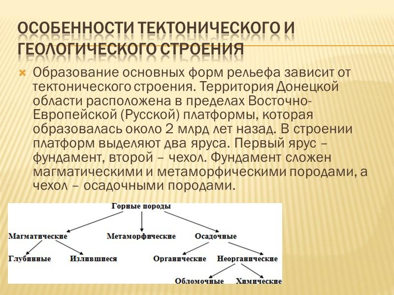 Приазовская низменность  Приазовская низменность — пологая низменность на востоке Украины, расположенная в Донецкой