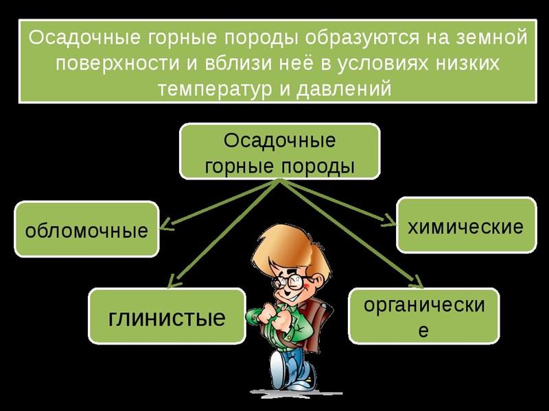 Донецк кроме природного рельефа славится еще и терриконами, которые созданы человеком из пустой шахтной