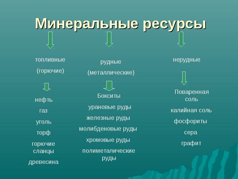 Тектонические структуры связаны с основными формами рельефа.   Платформам в рельефе соответствуют низменности