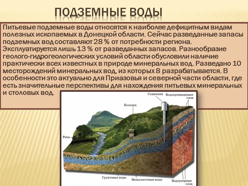 Рудные полезные ископаемые  Рудными полезными ископаемыми земля Донбасса представлена скудно. Месторождения железной руды