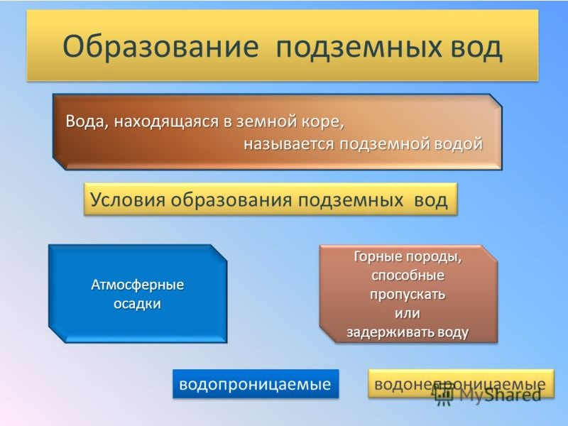 Нерудные полезные ископаемые  Нерудные полезные ископаемые на территории Донецкой области имеют широкую географию