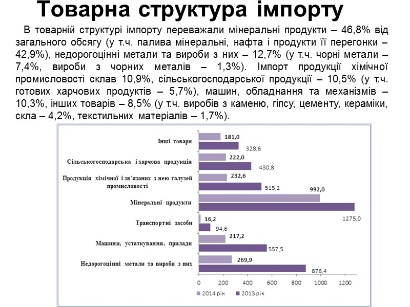 Зовнішньоторговельний оборот  Зовнішньоторговельний оборот товарів та послуг Донецької області за 2014 рік склав