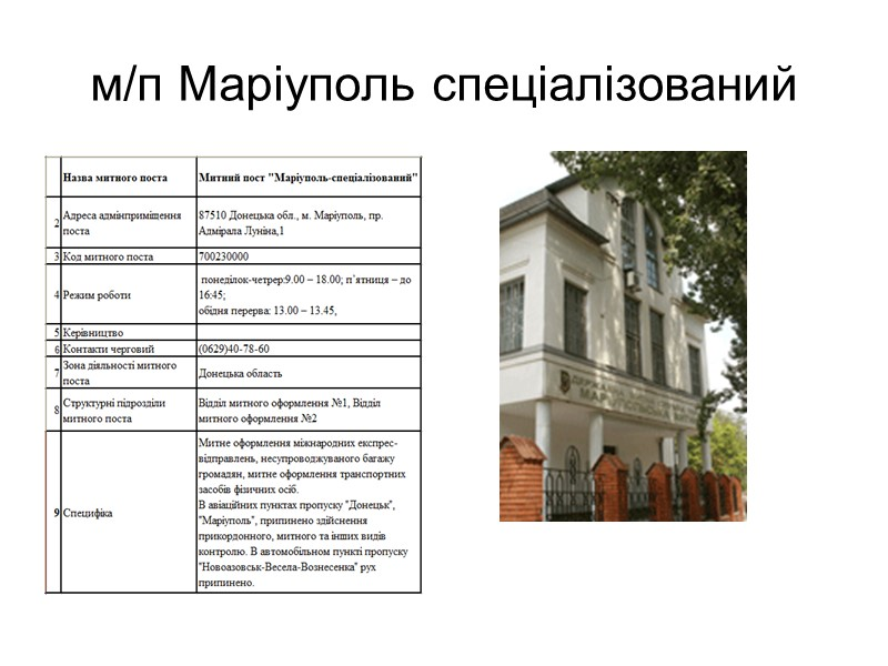 Донецька митниця ДФС