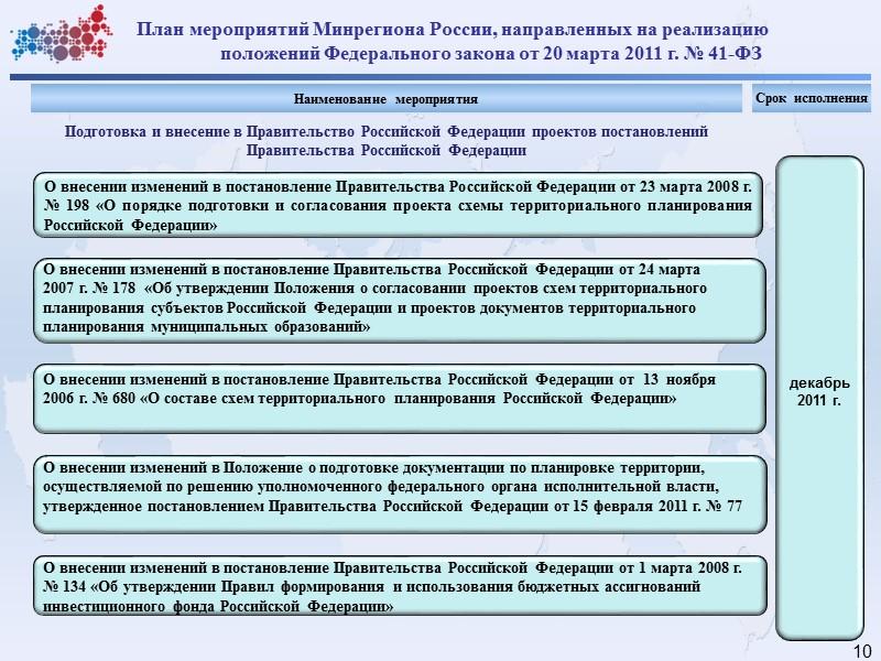 Порядок согласования проектов схем территориального планирования