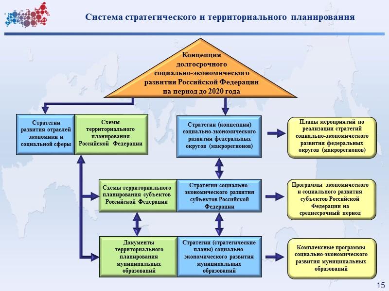 Блок-схемы к главам градостроительного кодекса российской федерации с комментариями к ним