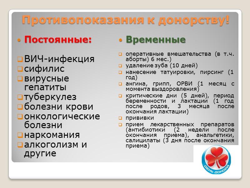 Противопоказания к донорству!  Постоянные:  ВИЧ-инфекция сифилис вирусные гепатиты туберкулез болезни крови онкологические