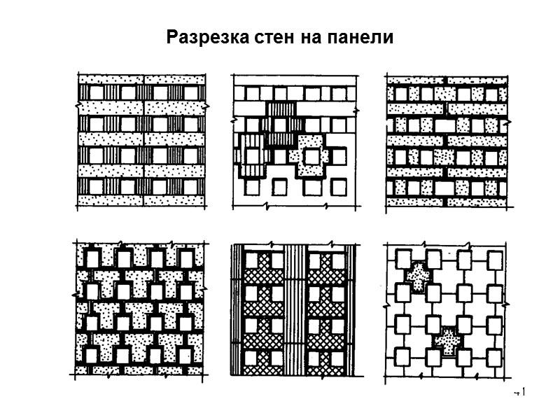 30 Приемы композиционного решения многоэтажного коридорного жилого дома Переход от коридорной (галерейной) к коридорно-секционной