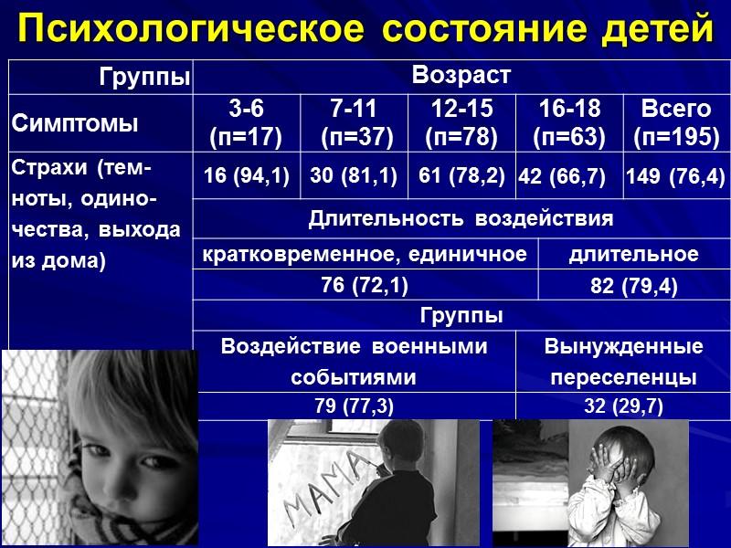 Цель работы: изучить психовегетативный статус детей и подростков с посттравматическим стрессовым синдромом, вызванным военными