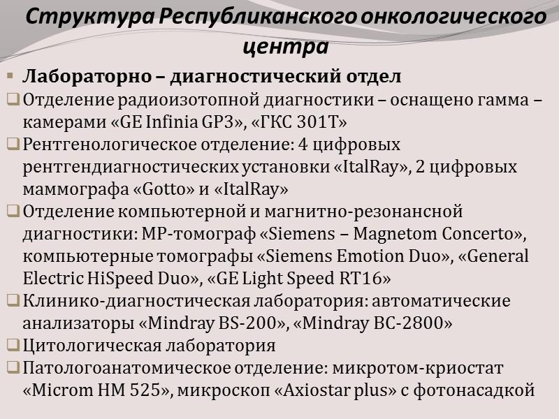 Количество прооперированных больных в лечебных учреждениях ДНР  (9 месяцев 2015, n=1688)