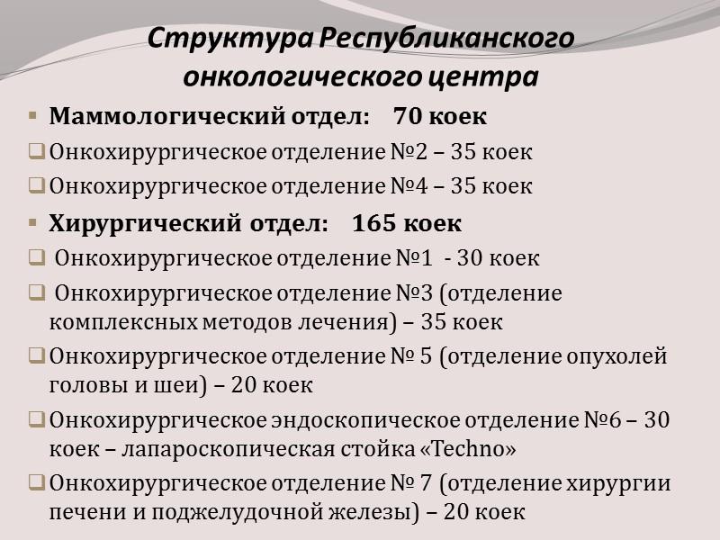 Удельный вес умерших от числа прооперированных больных   в лечебных учреждениях ДНР