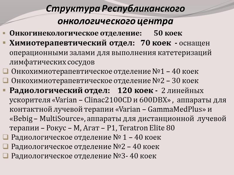 Структура смертности от злокачественных новообразований на территории Донецкой Народной Республики в 2014 году