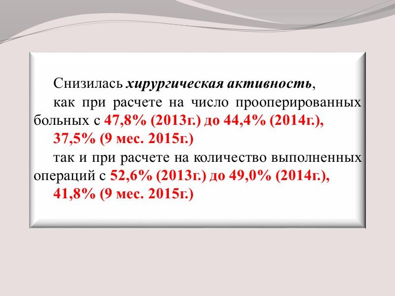 Динамика показателя работы коек  за  2010-2014г.г. Средний срок пребывания больного на