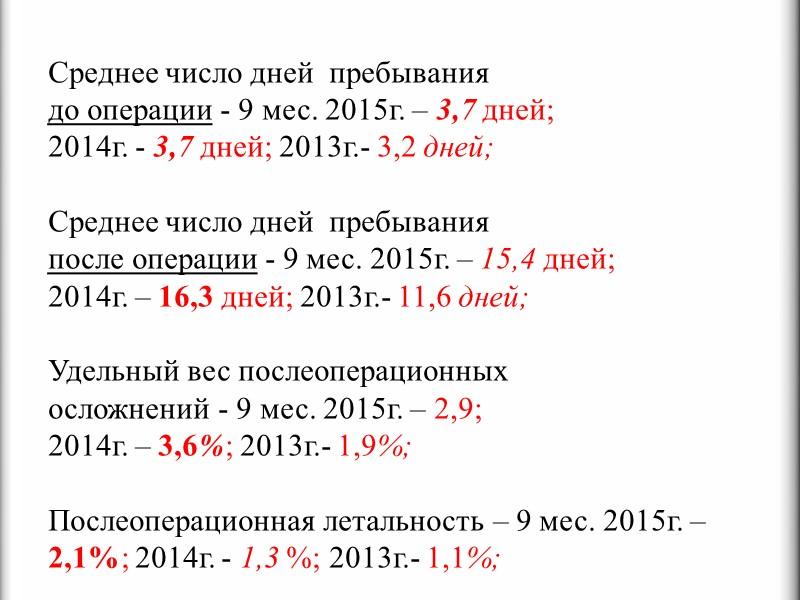 Удельный вес больных, которые  получили специальное лечение (%)  Динамика больничной летальности