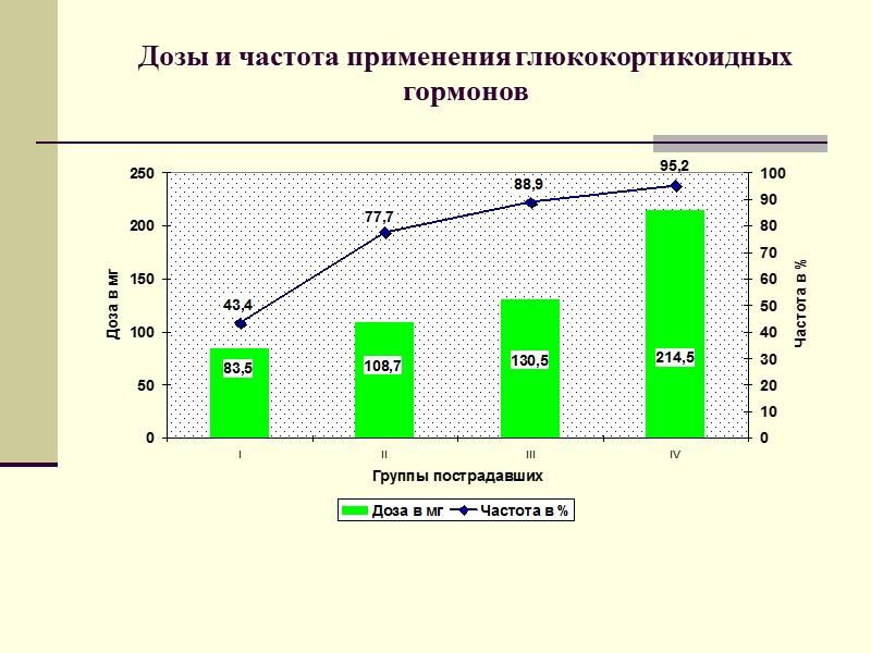 Распределение пострадавших  по прогностическому критерию ±Т