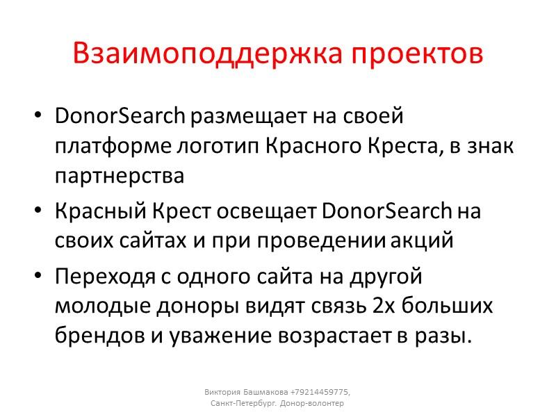 Как проходит работа в Интернете Мне присылаю сообщение сами ищущие или волонтер о том,