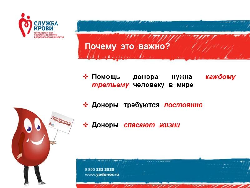 Незаменимость донорской крови  Сегодня не существует замены донорской крови – она уникальна по