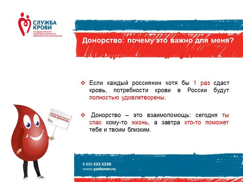 Кто нуждается в донорской крови? ЛЮДИ, ПОПАВИШИЕ В АВАРИИ  И ПОЛУЧИВШИЕ ТРАВМЫ