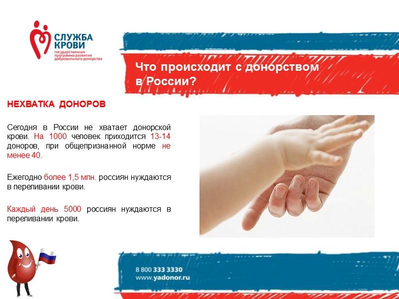 Кто нуждается в донорской крови? СРОЧНЫЕ ОПЕРАЦИИ  Ежедневно тысячи людей по всему миру