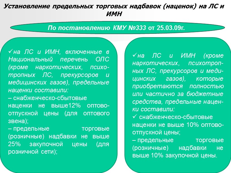 38 Формування СРЦ для РГ «Парацетамол» та оцінка її ефективності