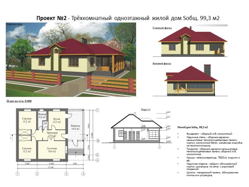 Жилой дом в частном секторе  г. Йошкар-Ола Республики Марий Эл.