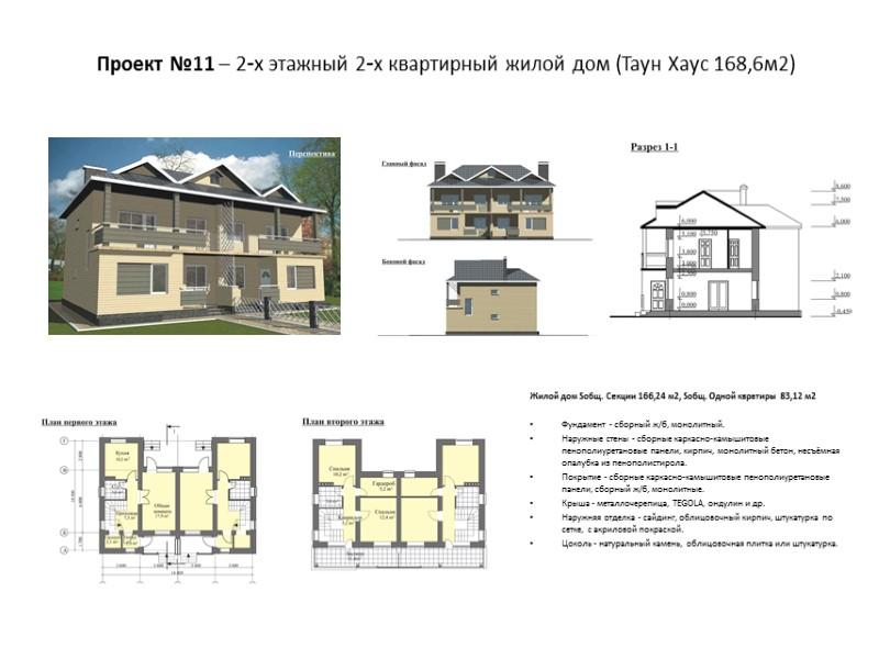 Жилой дом Sобщ. 105,35 м2  Фундамент - сборный ж/б, монолитный. Наружные стены -
