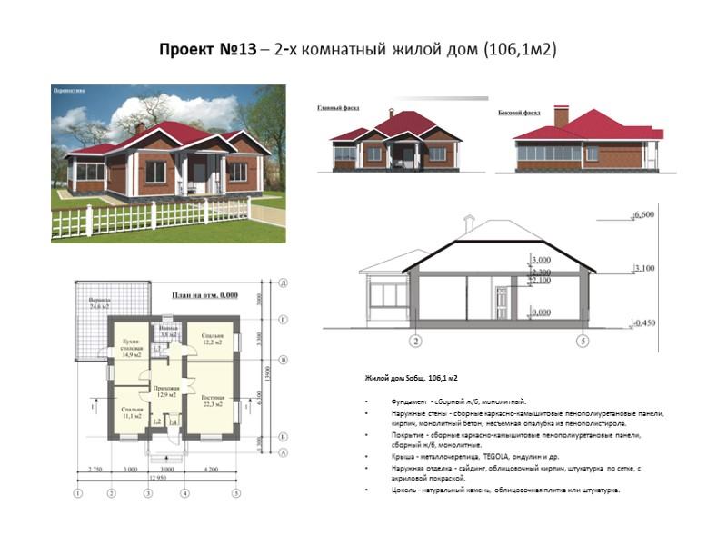 Жилой дом Sобщ. 53,0 м2, с расширением Sобщ. 83,6 м2  Фундамент - сборный