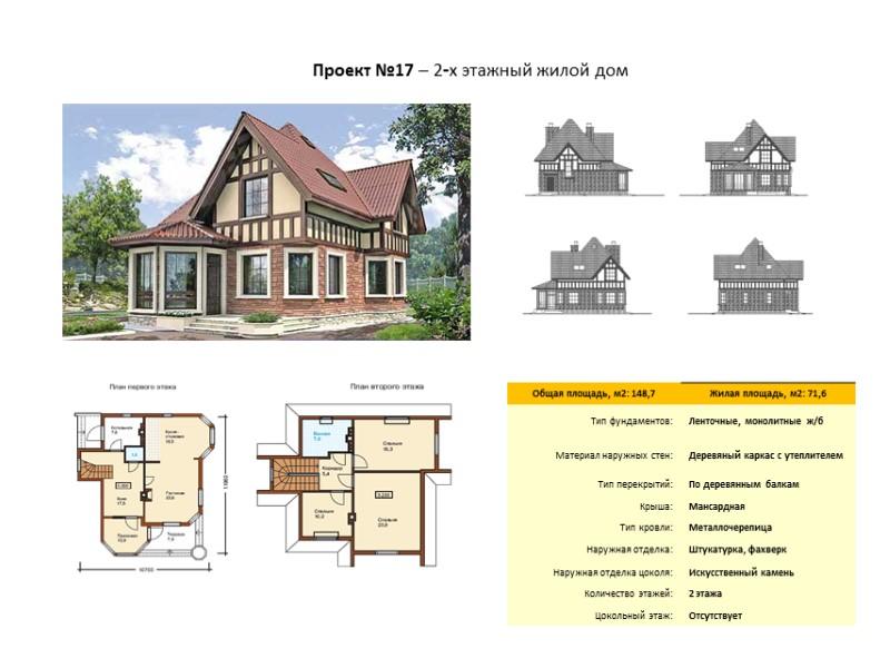 Жилой дом Sобщ. 85 м2 с расширением Sобщ. 152 м2  Фундамент - сборный