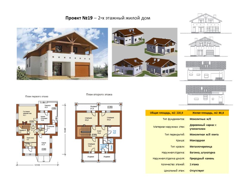 Жилой дом Sобщ. 67,4 м2 с расширением Sобщ. 104,9 м2  Фундамент - сборный