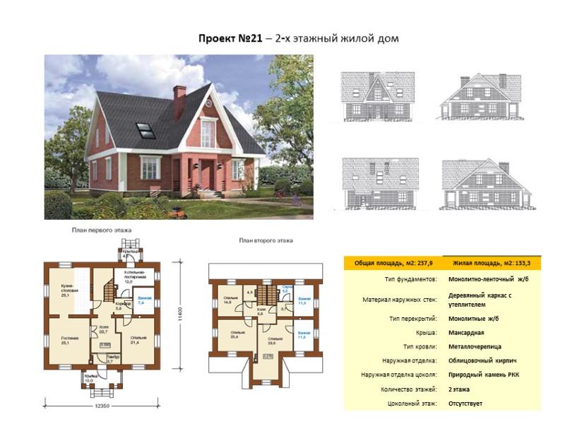 Проект №15 – 2-х квартирный жилой  дом (Таун Хаус 168,6м2) Жилой дом Sобщ.